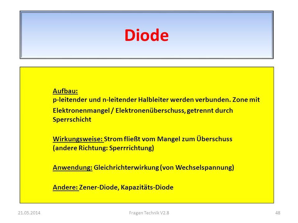 Diode Aufbau: p-leitender und n-leitender Halbleiter werden verbunden. Zone mit.
