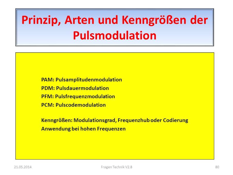 Prinzip, Arten und Kenngrößen der Pulsmodulation