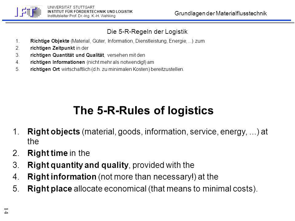 Hauptaufgaben der Logistik Main tasks of logistics