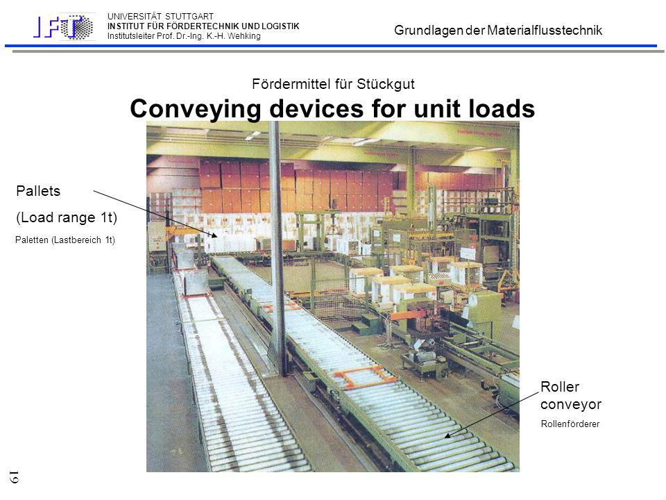 Fördermittel für Schüttgut Conveying devices for bulk material