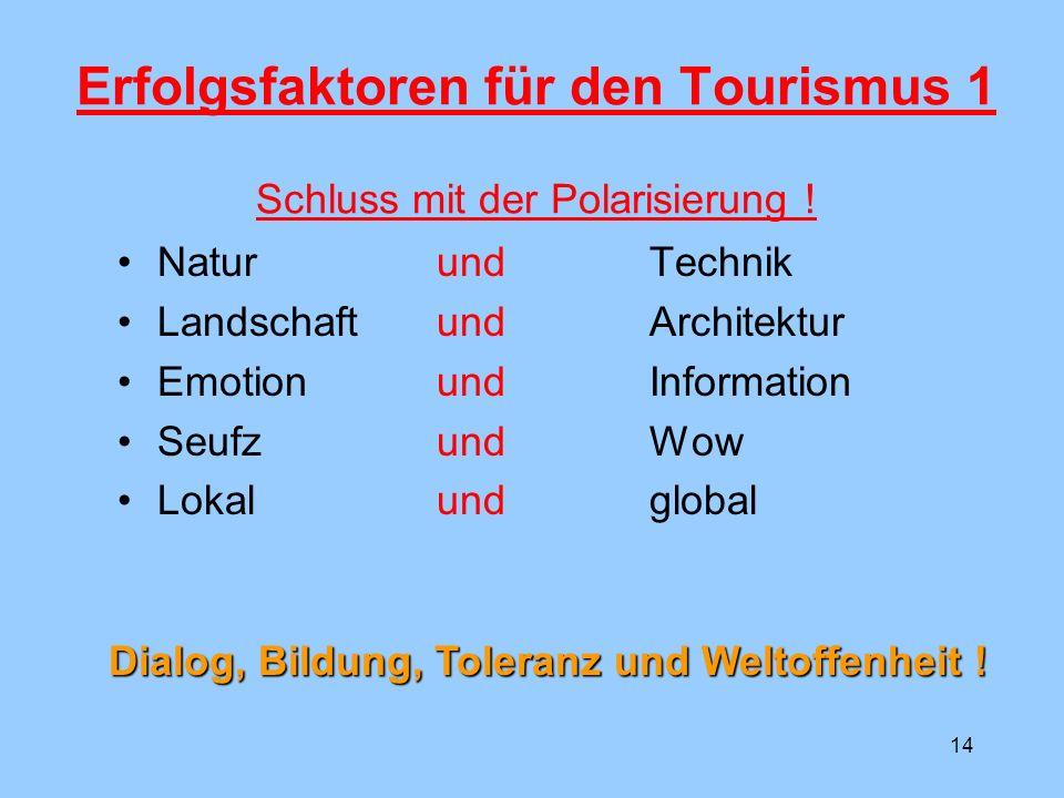 Erfolgsfaktoren für den Tourismus 1 Schluss mit der Polarisierung !