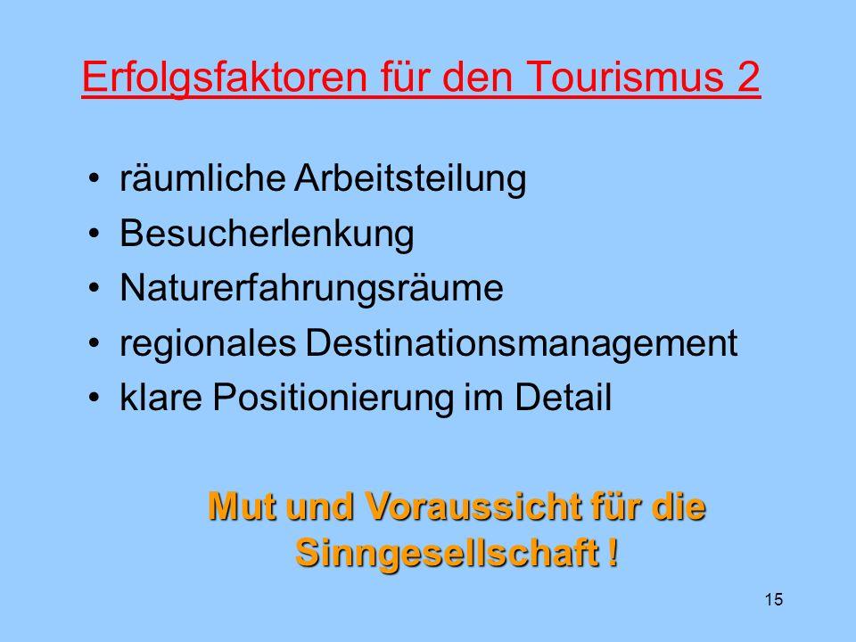 Erfolgsfaktoren für den Tourismus 2
