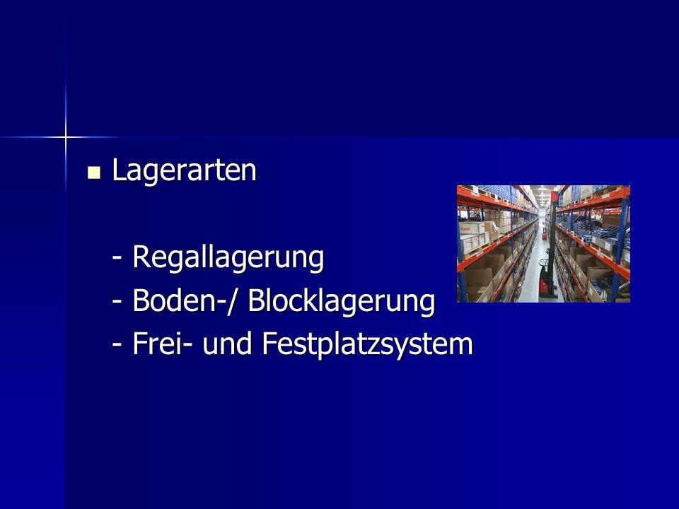 Lagerarten - Regallagerung - Boden-/ Blocklagerung - Frei- und Festplatzsystem