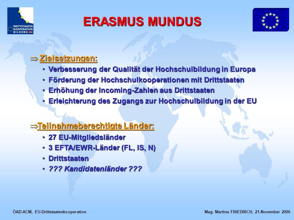 ERASMUS MUNDUS Zielsetzungen: Teilnahmeberechtigte Länder: