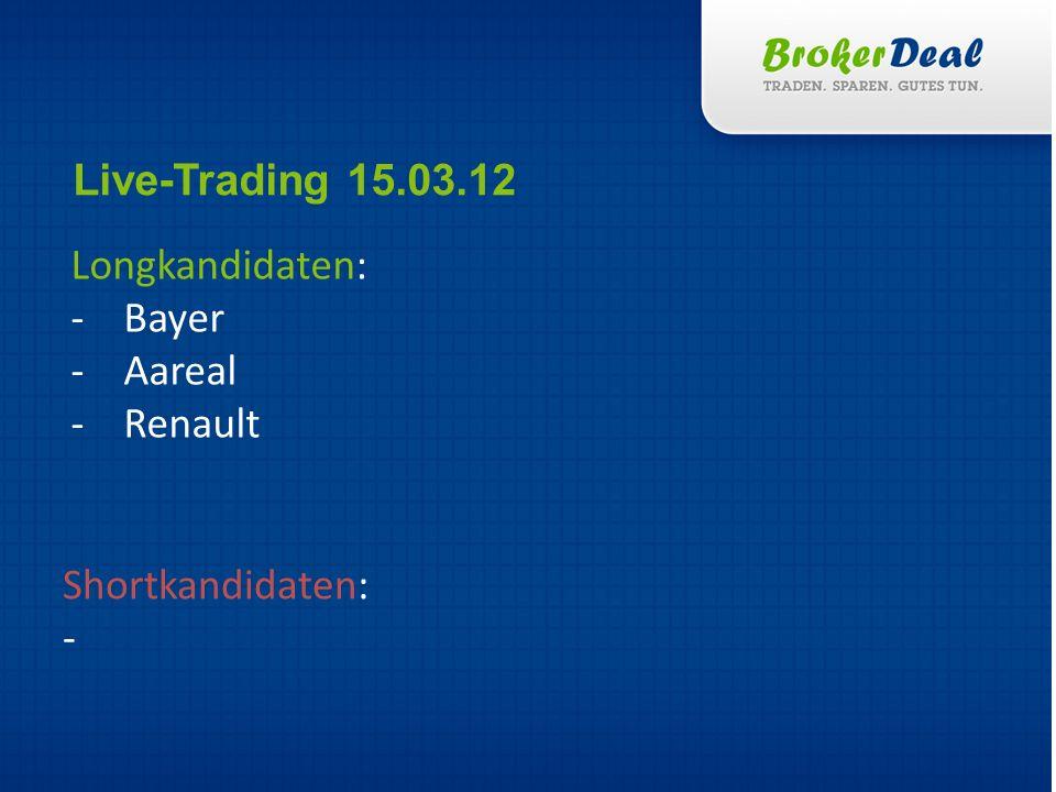 Live-Trading 15.03.12 Longkandidaten: Bayer Aareal Renault Shortkandidaten: -