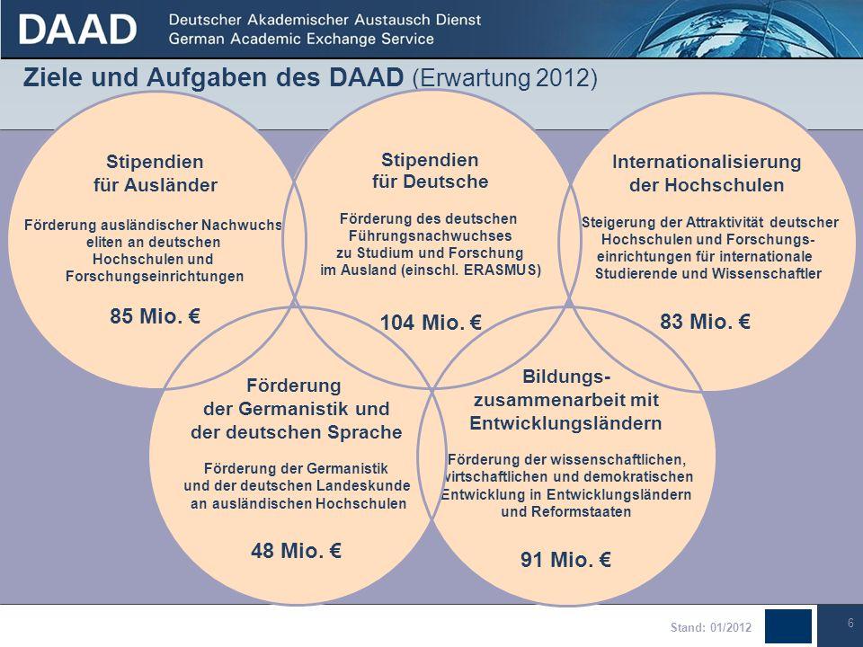 Ziele und Aufgaben des DAAD (Erwartung 2012)