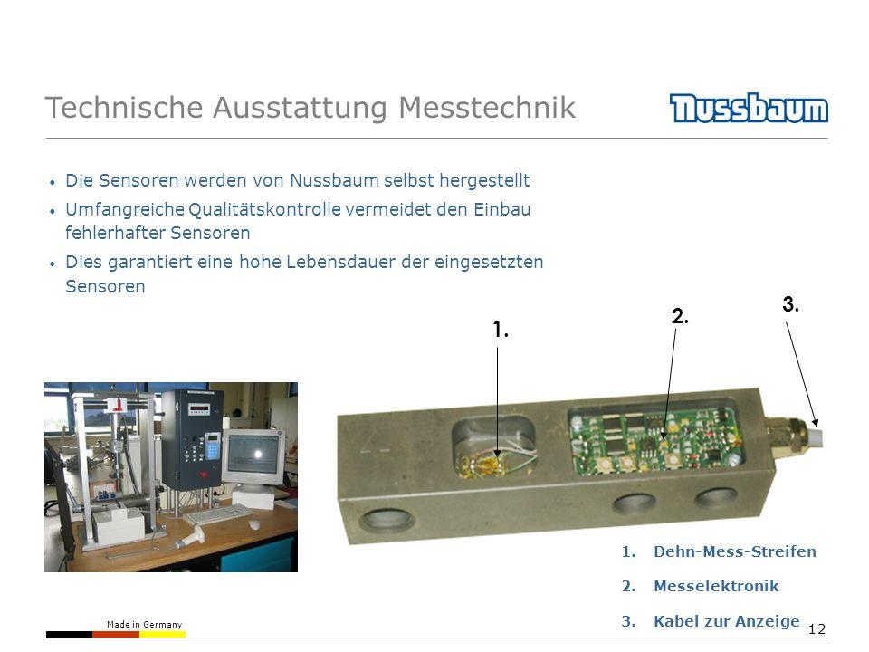 Technische Ausstattung Messtechnik