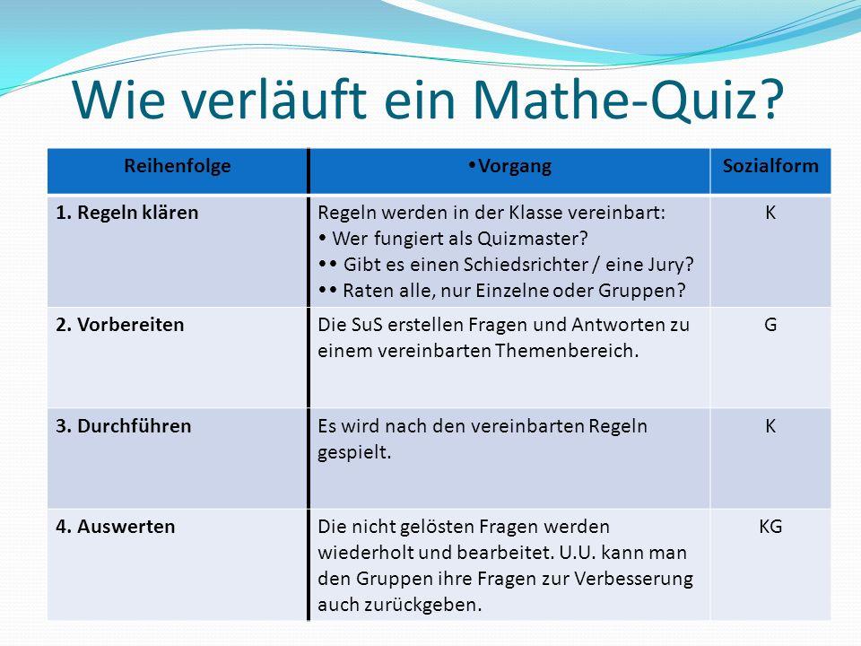 Wie verläuft ein Mathe-Quiz