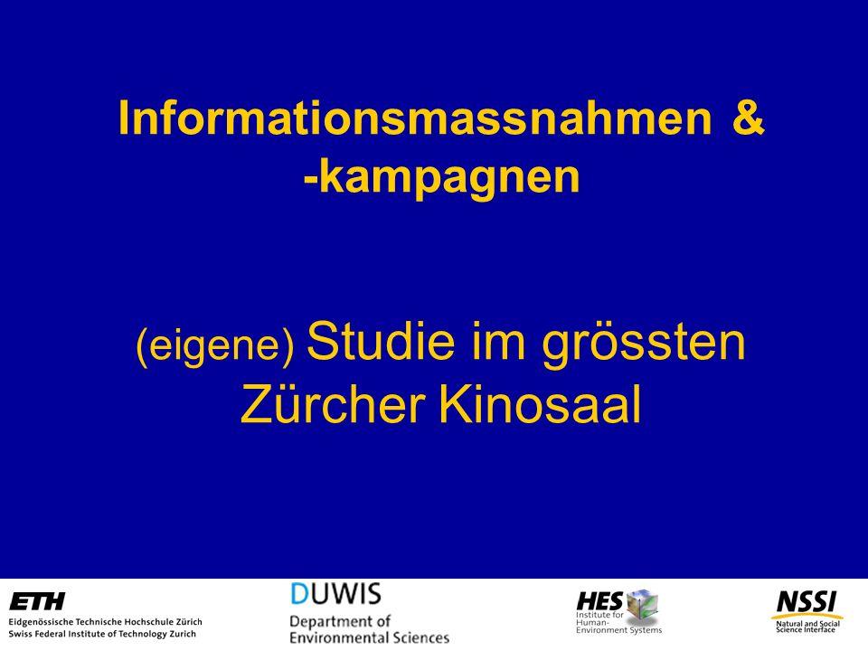 Informationsmassnahmen & -kampagnen (eigene) Studie im grössten Zürcher Kinosaal