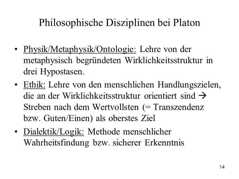 Philosophische Disziplinen bei Platon