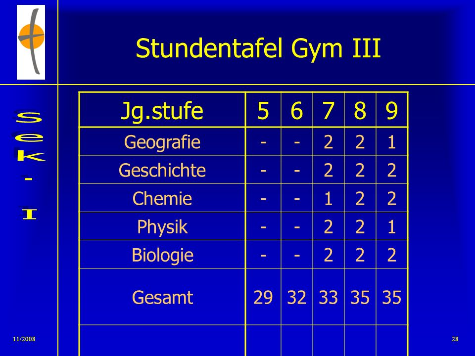 Stundentafel Gym III Jg.stufe 5 6 7 8 9 Geografie - 2 1 Geschichte