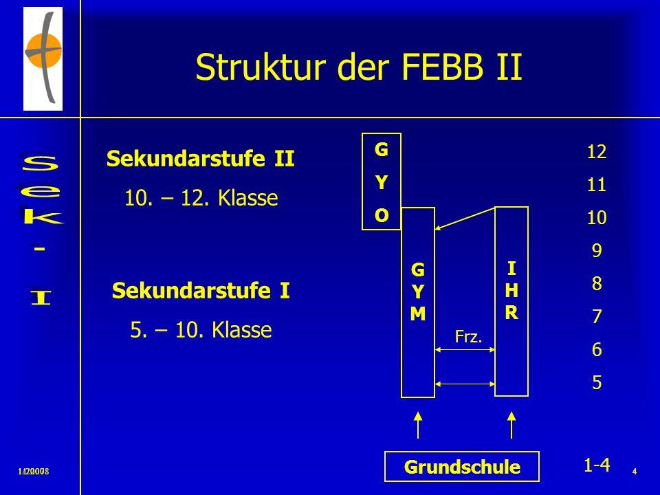 Struktur der FEBB II Sekundarstufe II 10. – 12. Klasse Sekundarstufe I