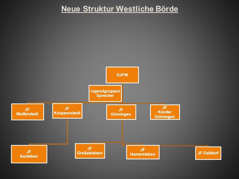 Neue Struktur Westliche Börde