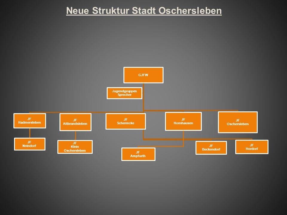 Neue Struktur Stadt Oschersleben