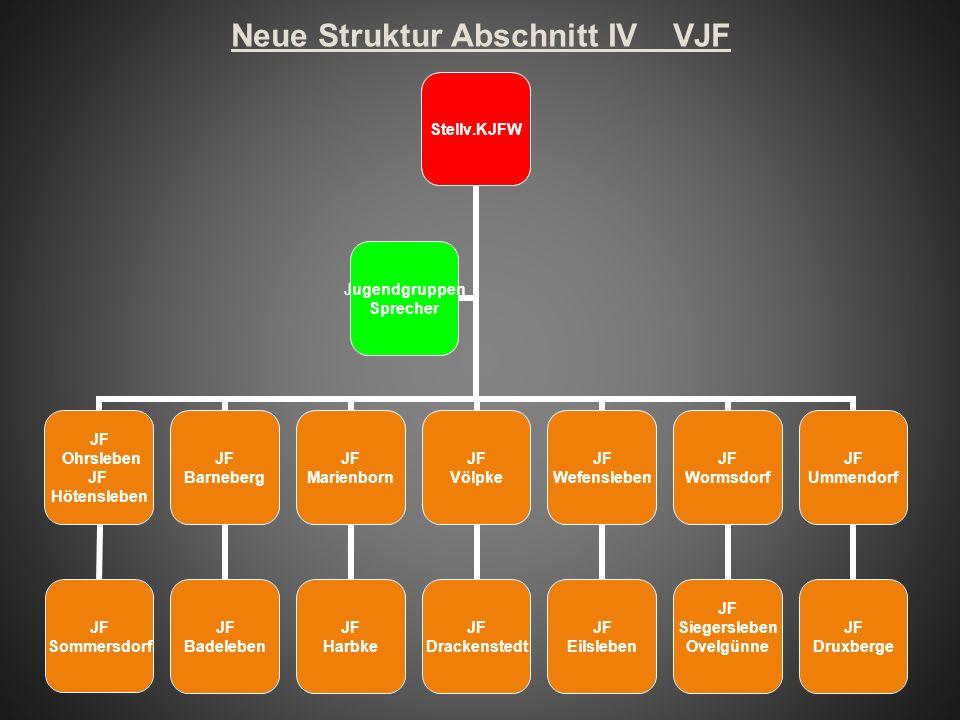 Neue Struktur Abschnitt IV VJF