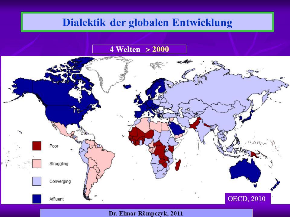 Dialektik der globalen Entwicklung