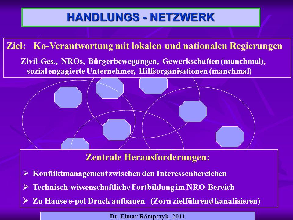 HANDLUNGS - NETZWERK Ziel: Ko-Verantwortung mit lokalen und nationalen Regierungen.