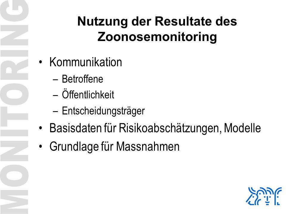 Nutzung der Resultate des Zoonosemonitoring