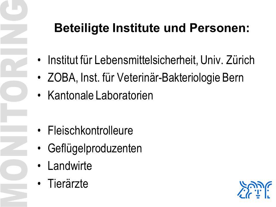 Beteiligte Institute und Personen: