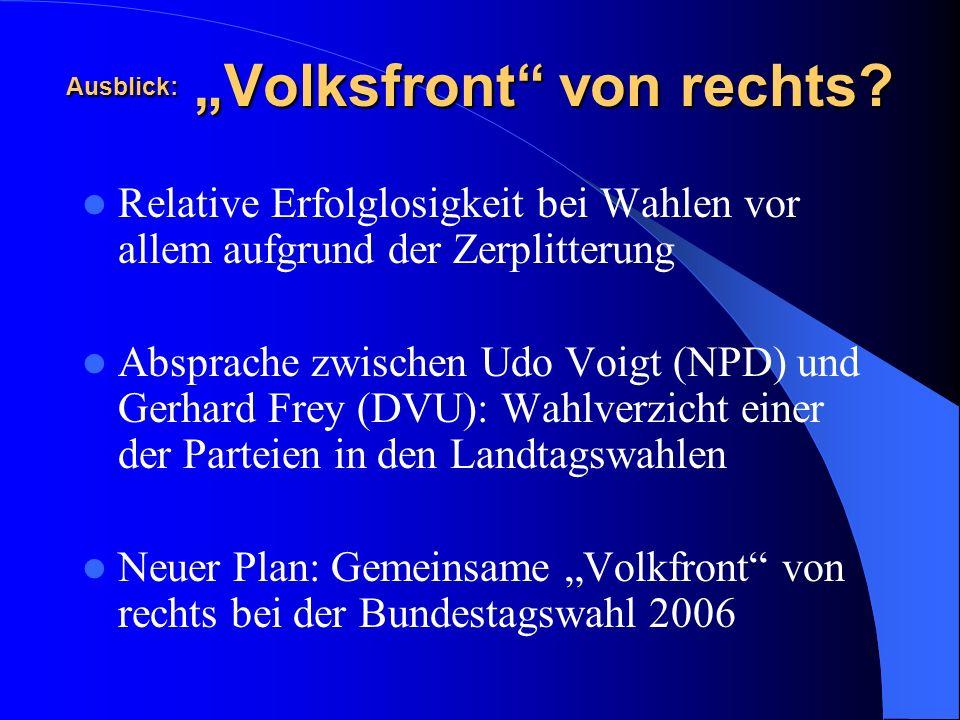 "Ausblick: ""Volksfront von rechts"