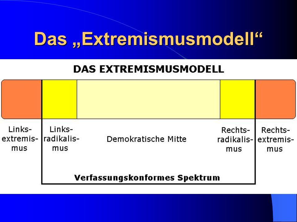 "Das ""Extremismusmodell"