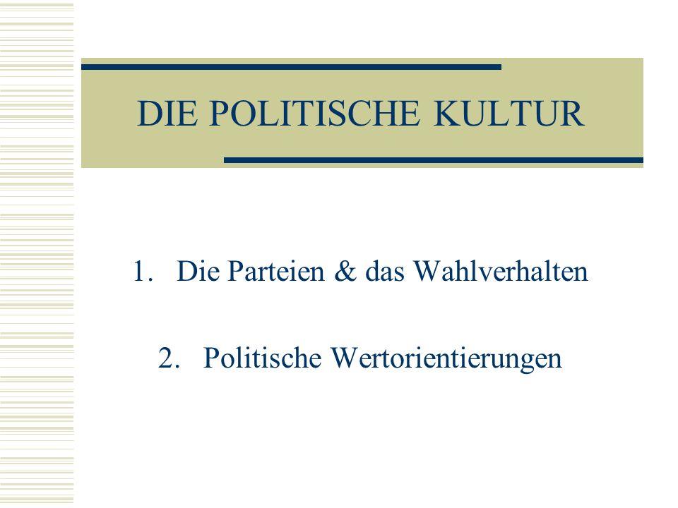 Die Parteien & das Wahlverhalten Politische Wertorientierungen