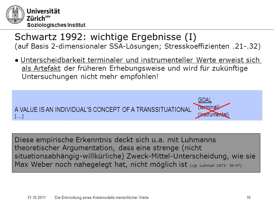 Schwartz 1992: wichtige Ergebnisse (I)