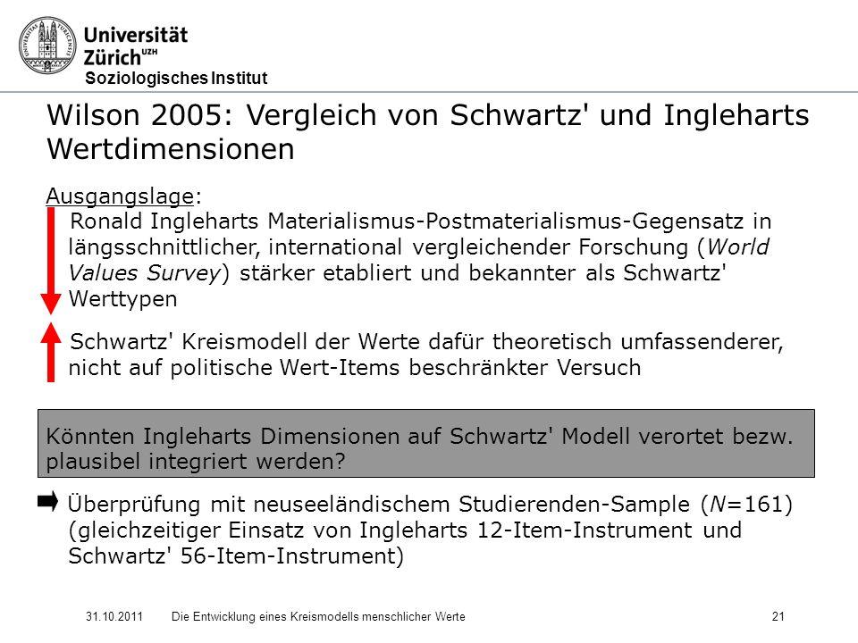 Wilson 2005: Vergleich von Schwartz und Ingleharts Wertdimensionen