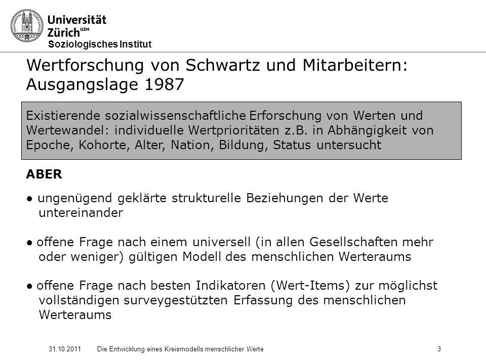 Wertforschung von Schwartz und Mitarbeitern: Ausgangslage 1987