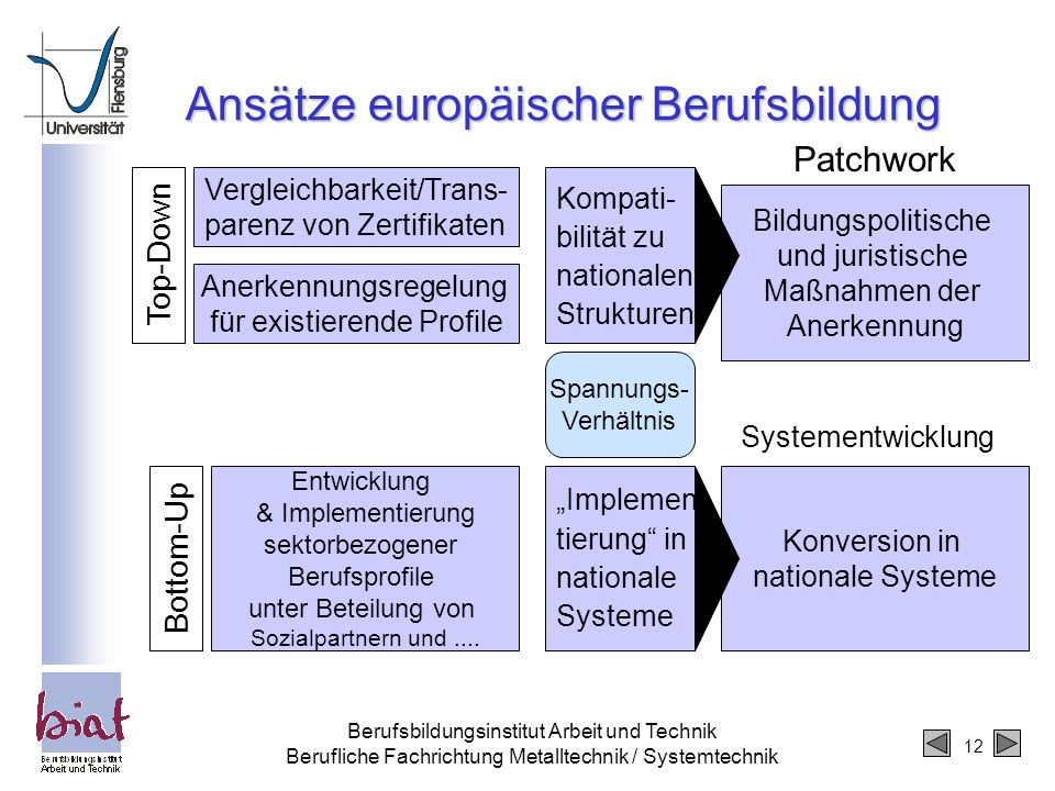 Ansätze europäischer Berufsbildung