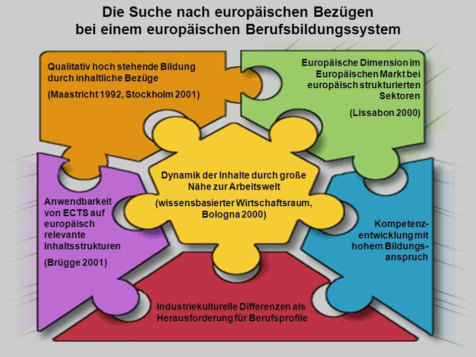 Die Suche nach europäischen Bezügen bei einem europäischen Berufsbildungssystem