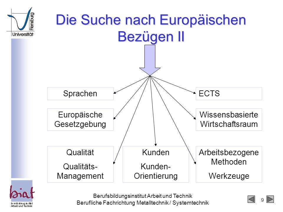 Die Suche nach Europäischen Bezügen II