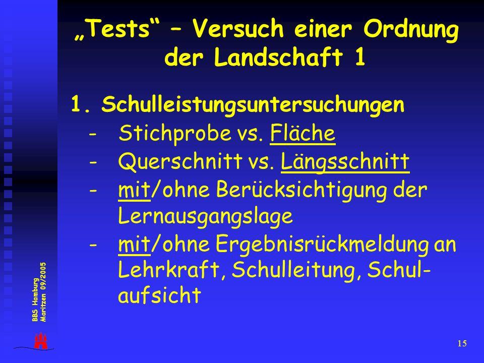 """""""Tests – Versuch einer Ordnung der Landschaft 1"""