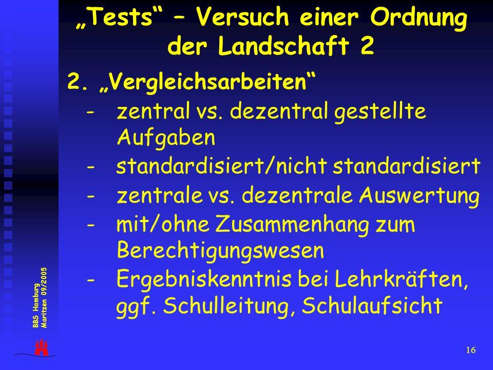 """""""Tests – Versuch einer Ordnung der Landschaft 2"""