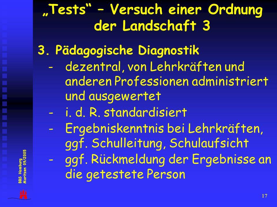 """""""Tests – Versuch einer Ordnung der Landschaft 3"""