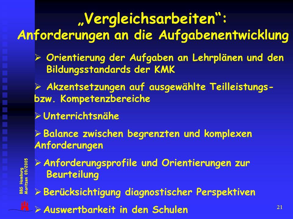 """""""Vergleichsarbeiten : Anforderungen an die Aufgabenentwicklung"""