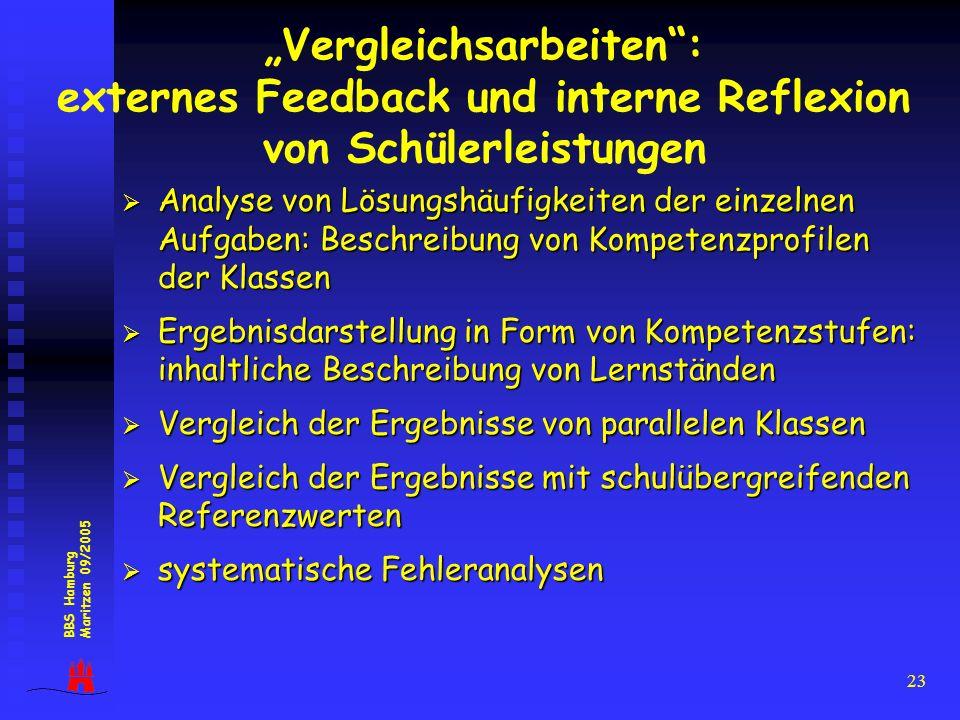 """""""Vergleichsarbeiten : externes Feedback und interne Reflexion von Schülerleistungen"""