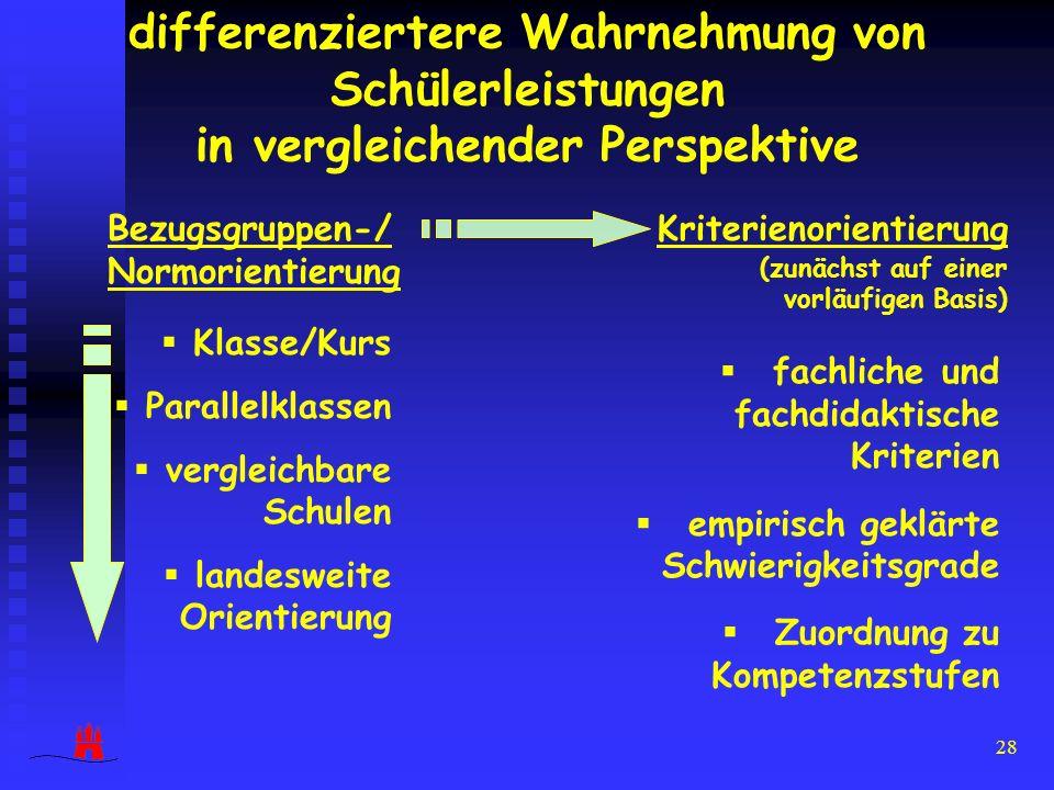 differenziertere Wahrnehmung von Schülerleistungen in vergleichender Perspektive