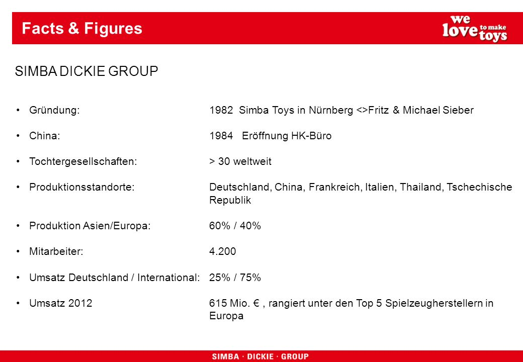Facts & Figures SIMBA DICKIE GROUP