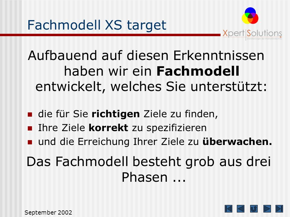 Das Fachmodell besteht grob aus drei Phasen ...