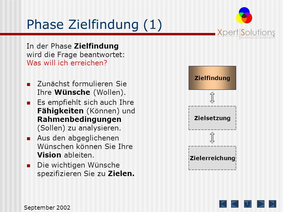 Phase Zielfindung (1) In der Phase Zielfindung wird die Frage beantwortet: Was will ich erreichen