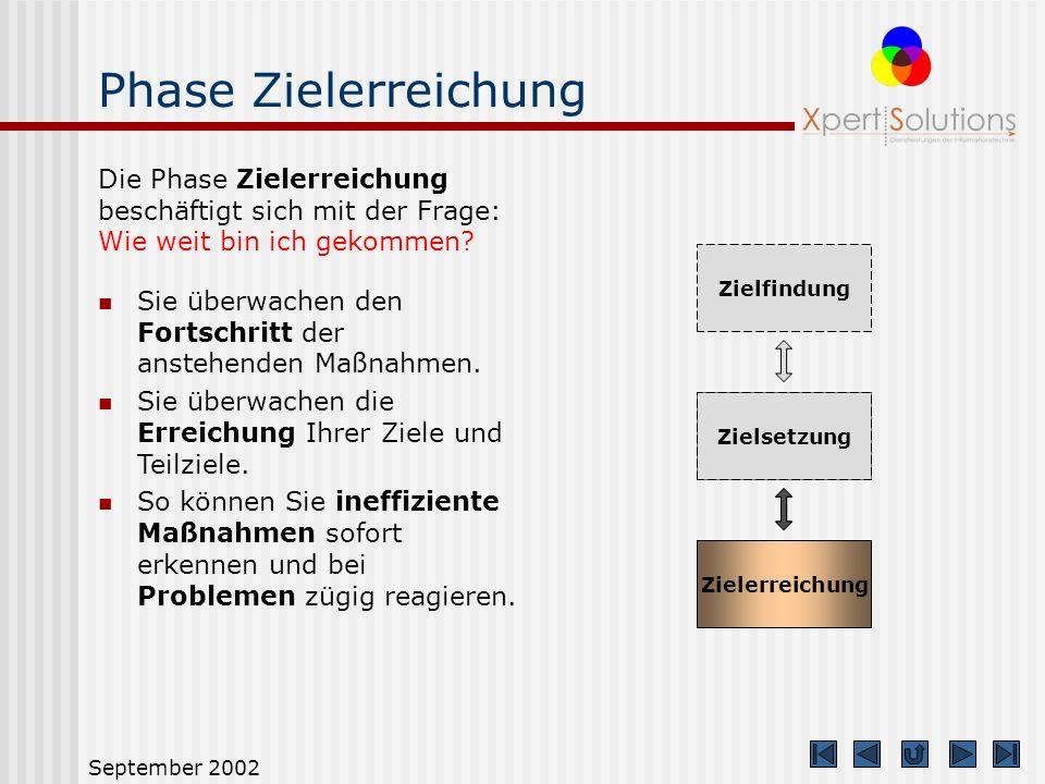 Phase Zielerreichung Die Phase Zielerreichung beschäftigt sich mit der Frage: Wie weit bin ich gekommen