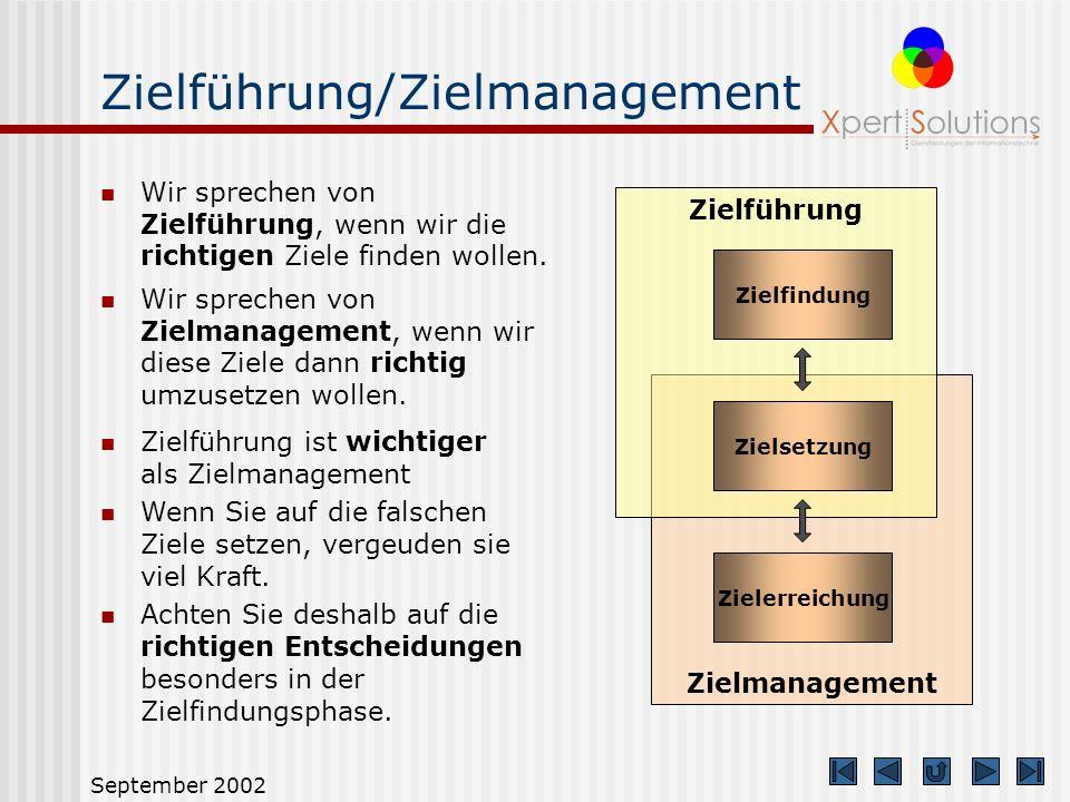 Zielführung/Zielmanagement