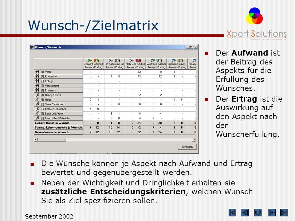 Wunsch-/Zielmatrix Der Aufwand ist der Beitrag des Aspekts für die Erfüllung des Wunsches.
