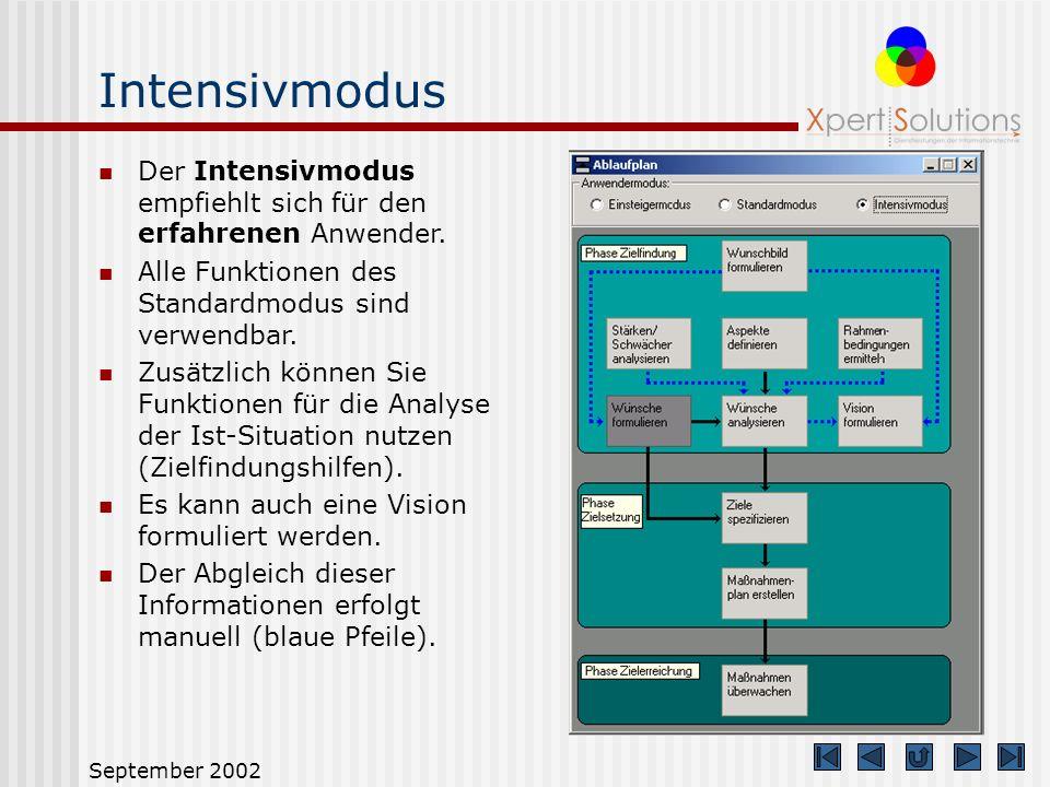 Intensivmodus Der Intensivmodus empfiehlt sich für den erfahrenen Anwender. Alle Funktionen des Standardmodus sind verwendbar.