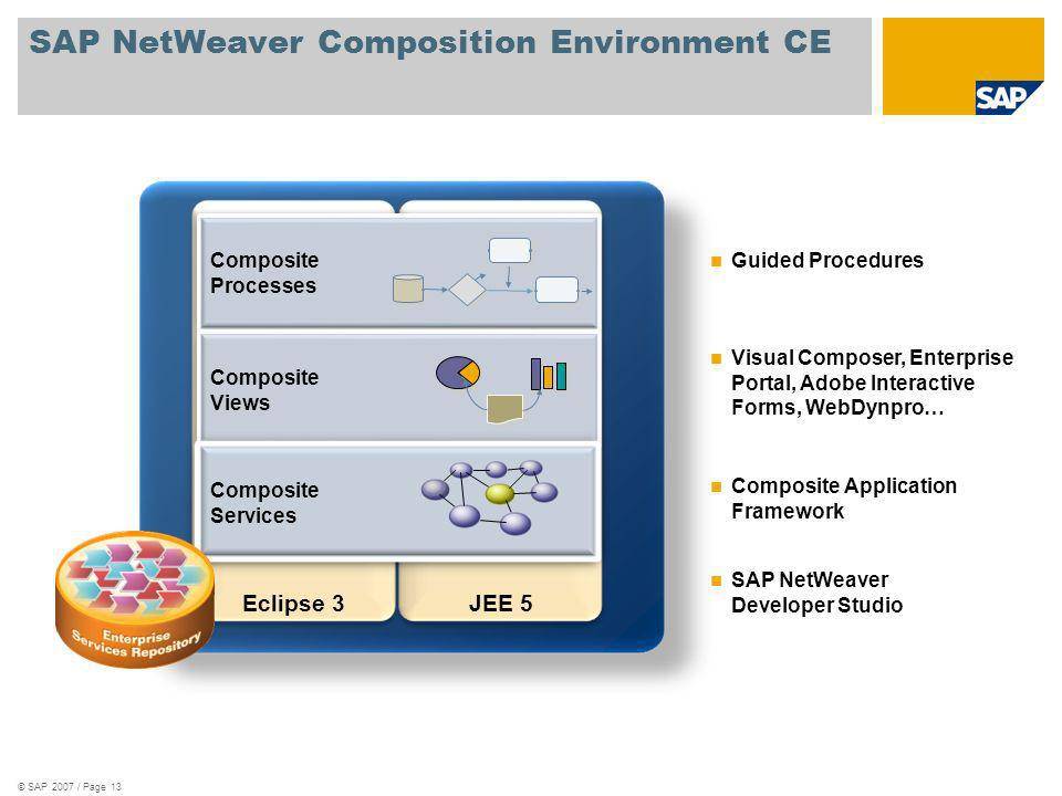 SAP NetWeaver Composition Environment CE