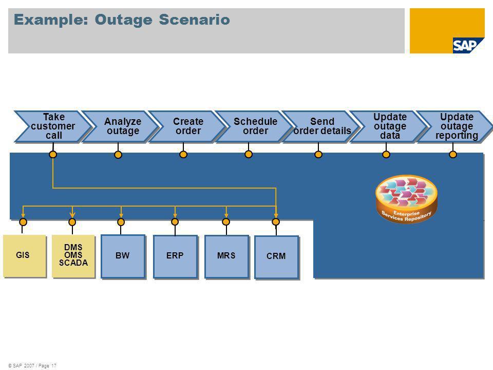 Example: Outage Scenario