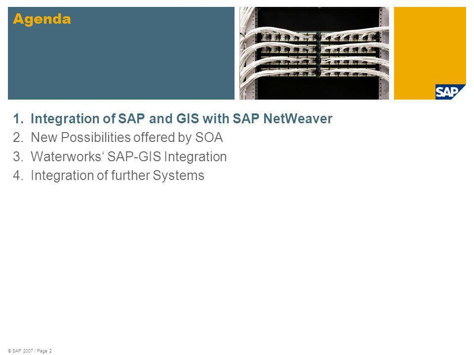 Agenda 1. Integration of SAP and GIS with SAP NetWeaver
