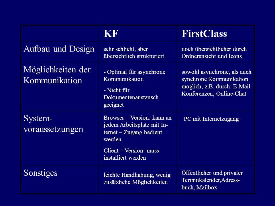 KF FirstClass Aufbau und Design Möglichkeiten der Kommunikation