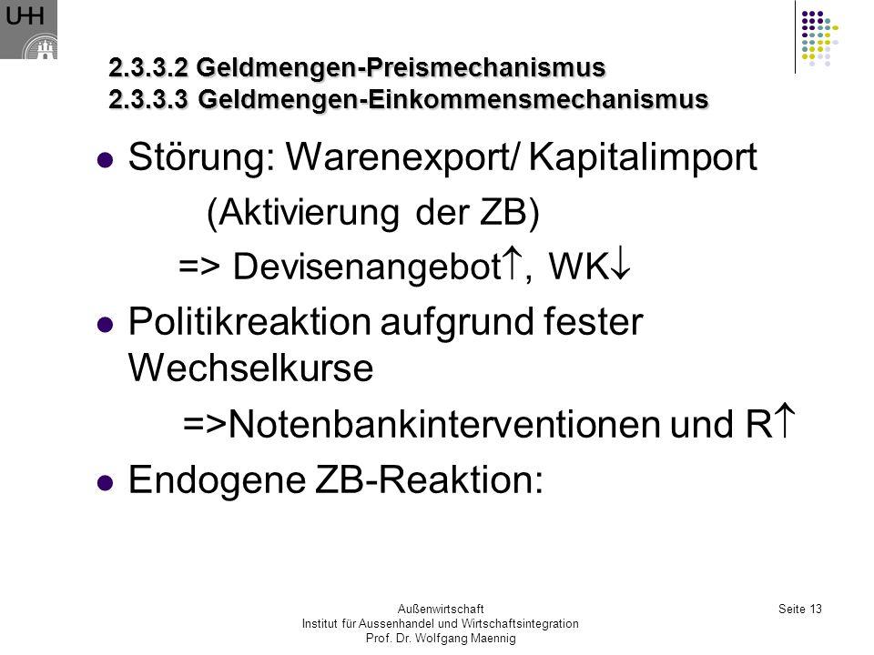 Störung: Warenexport/ Kapitalimport